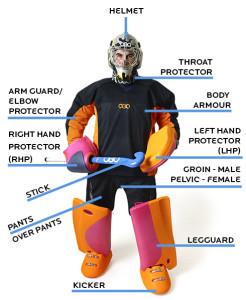 best-field-hockey-goalie-gear-list